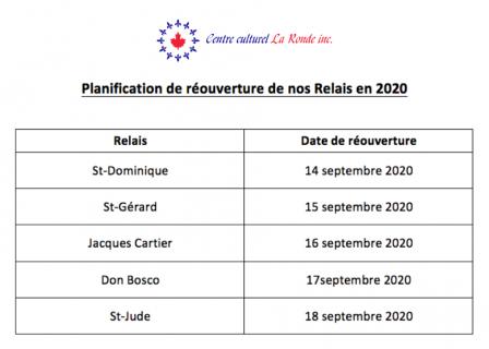 Planification réouverture Relais (1)